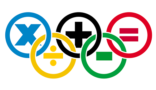 Danh sách SBD - PT kỳ thi Olympic cụm Sóc Sơn - Mê Linh năm học 2018-2019.